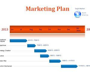 Sample Business Plan Template - OpenOfficeorg
